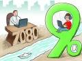 怎么管理80、90后新生代员工? ()